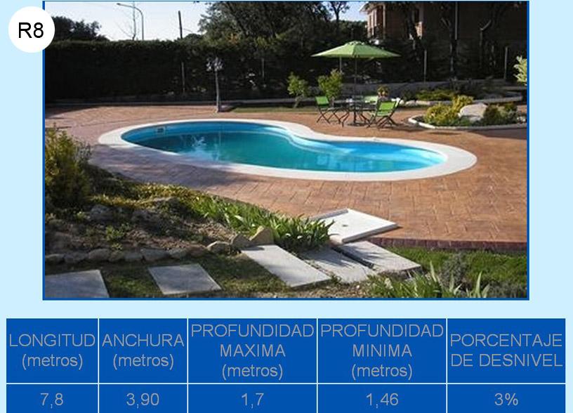Piscinas sol for Ofertas de piscinas estructurales
